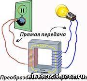 Халявная электричество своими руками